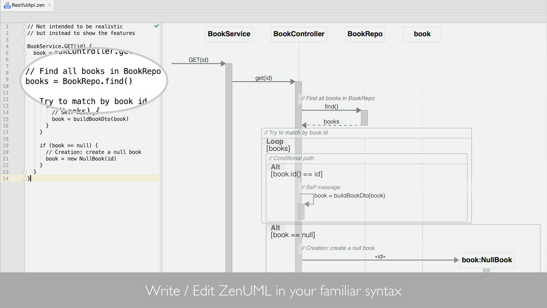 Intellij Uml Sequence Diagram - Wiring Diagram